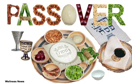Planning for a Seder Too Good to Passover: Part II